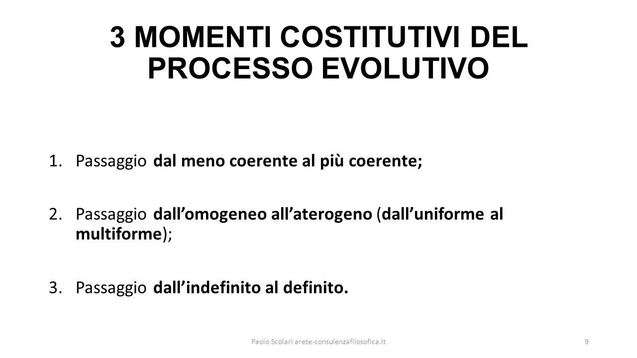3 MOMENTI COSTITUTIVI DEL PROCESSO EVOLUTIVO 1.Passaggio dal meno coerente al più coerente; 2.Passaggio dall'omogeneo all'aterogeno (dall'uniforme al multiforme); 3.Passaggio dall'indefinito al definito.