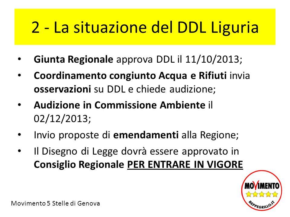 2 - La situazione del DDL Liguria Giunta Regionale approva DDL il 11/10/2013; Coordinamento congiunto Acqua e Rifiuti invia osservazioni su DDL e chiede audizione; Audizione in Commissione Ambiente il 02/12/2013; Invio proposte di emendamenti alla Regione; Il Disegno di Legge dovrà essere approvato in Consiglio Regionale PER ENTRARE IN VIGORE Movimento 5 Stelle di Genova