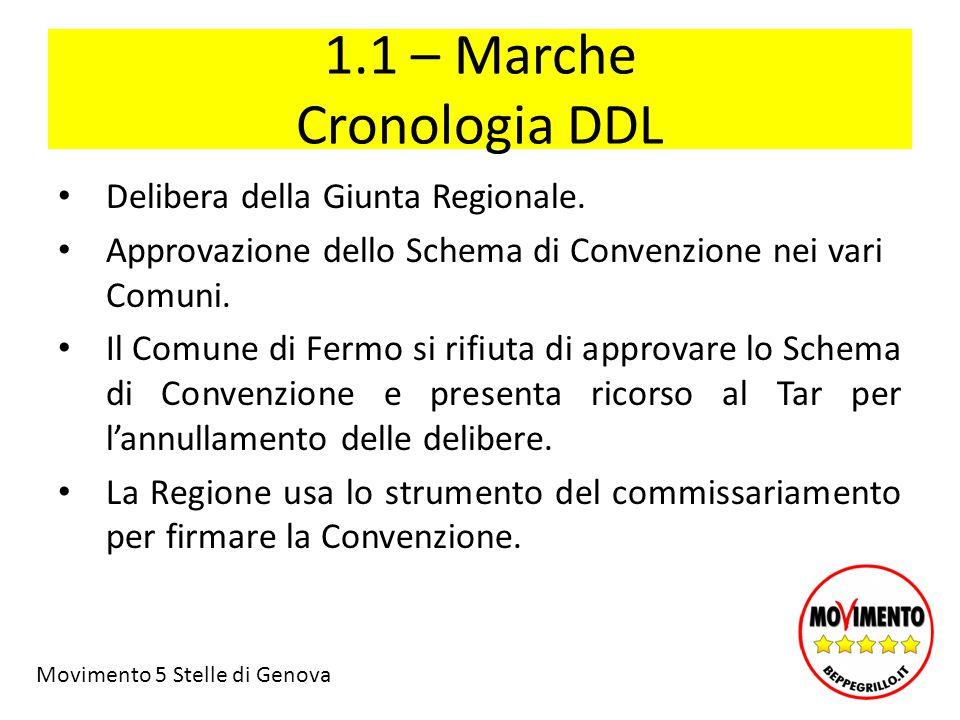1.1 – Marche Cronologia DDL Delibera della Giunta Regionale.