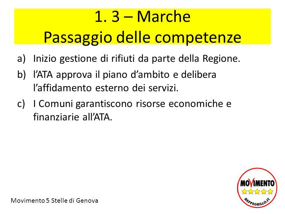 1. 3 – Marche Passaggio delle competenze a)Inizio gestione di rifiuti da parte della Regione.