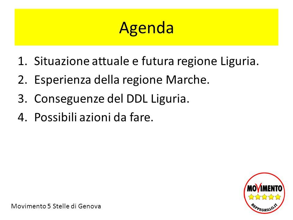 Agenda 1.Situazione attuale e futura regione Liguria.