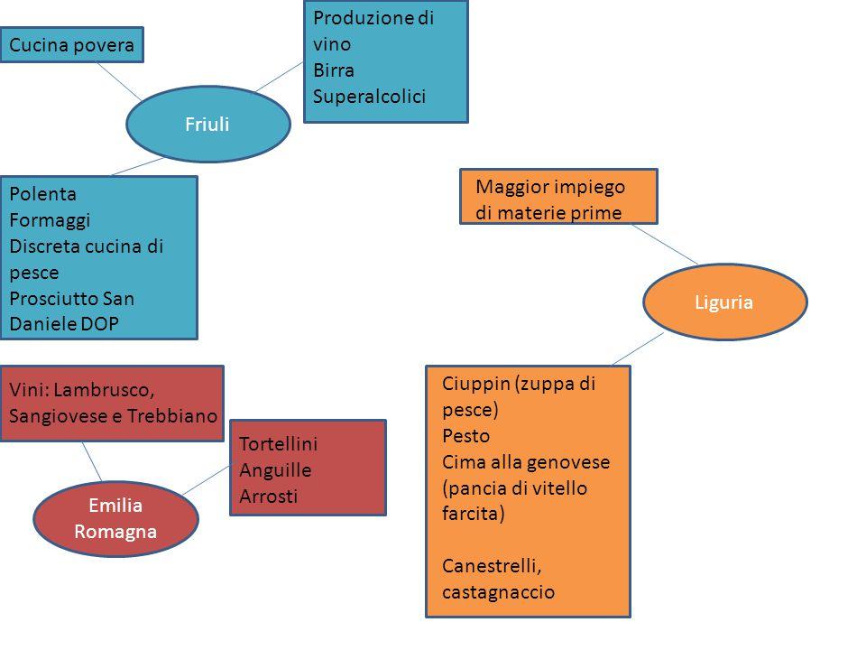 Friuli Cucina povera Polenta Formaggi Discreta cucina di pesce Prosciutto San Daniele DOP Produzione di vino Birra Superalcolici Liguria Maggior impie