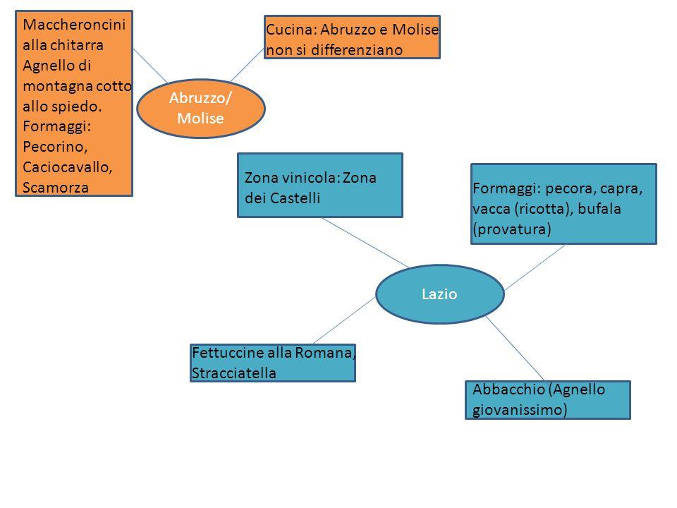 Abruzzo/ Molise Cucina: Abruzzo e Molise non si differenziano Maccheroncini alla chitarra Agnello di montagna cotto allo spiedo. Formaggi: Pecorino, C