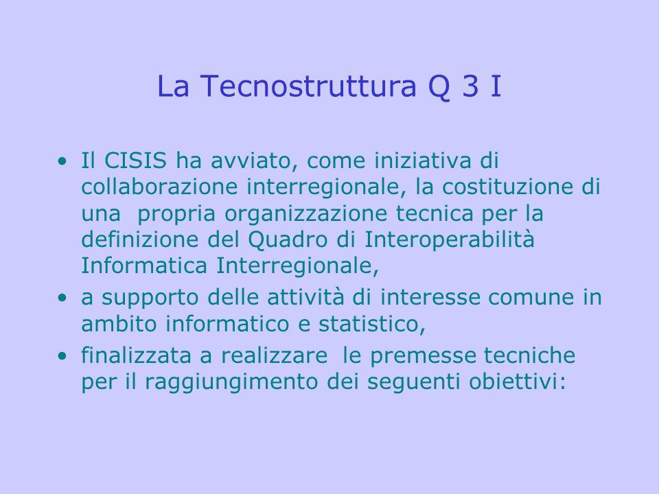 La Tecnostruttura Q 3 I Il CISIS ha avviato, come iniziativa di collaborazione interregionale, la costituzione di una propria organizzazione tecnica p