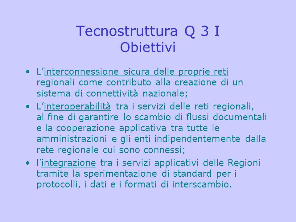 Tecnostruttura Q 3 I Obiettivi L'interconnessione sicura delle proprie reti regionali come contributo alla creazione di un sistema di connettività naz