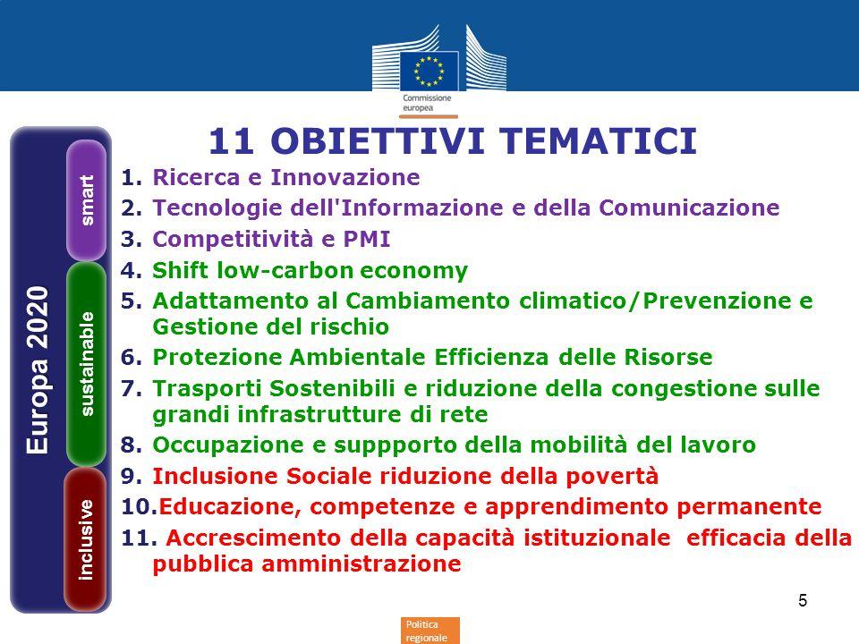 Politica regionale 11 OBIETTIVI TEMATICI Europa 2020 smart sustainable inclusive 1.Ricerca e Innovazione 2.Tecnologie dell Informazione e della Comunicazione 3.Competitività e PMI 4.Shift low-carbon economy 5.Adattamento al Cambiamento climatico/Prevenzione e Gestione del rischio 6.Protezione Ambientale Efficienza delle Risorse 7.Trasporti Sostenibili e riduzione della congestione sulle grandi infrastrutture di rete 8.Occupazione e suppporto della mobilità del lavoro 9.Inclusione Sociale riduzione della povertà 10.Educazione, competenze e apprendimento permanente 11.