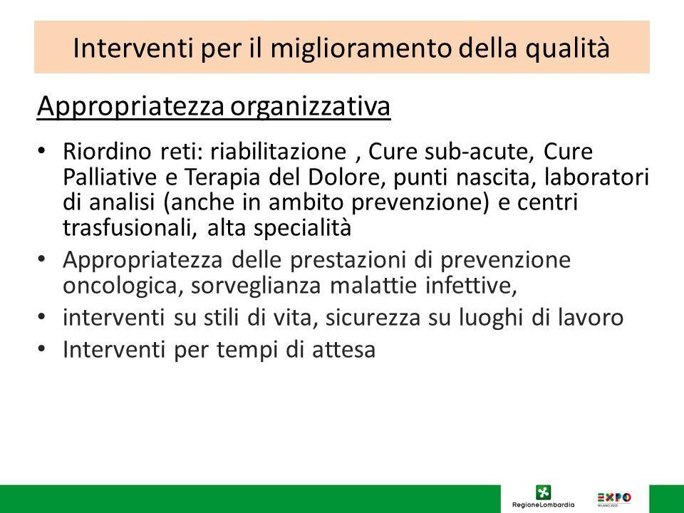 Interventi per il miglioramento della qualità Appropriatezza organizzativa Riordino reti: riabilitazione, Cure sub-acute, Cure Palliative e Terapia de