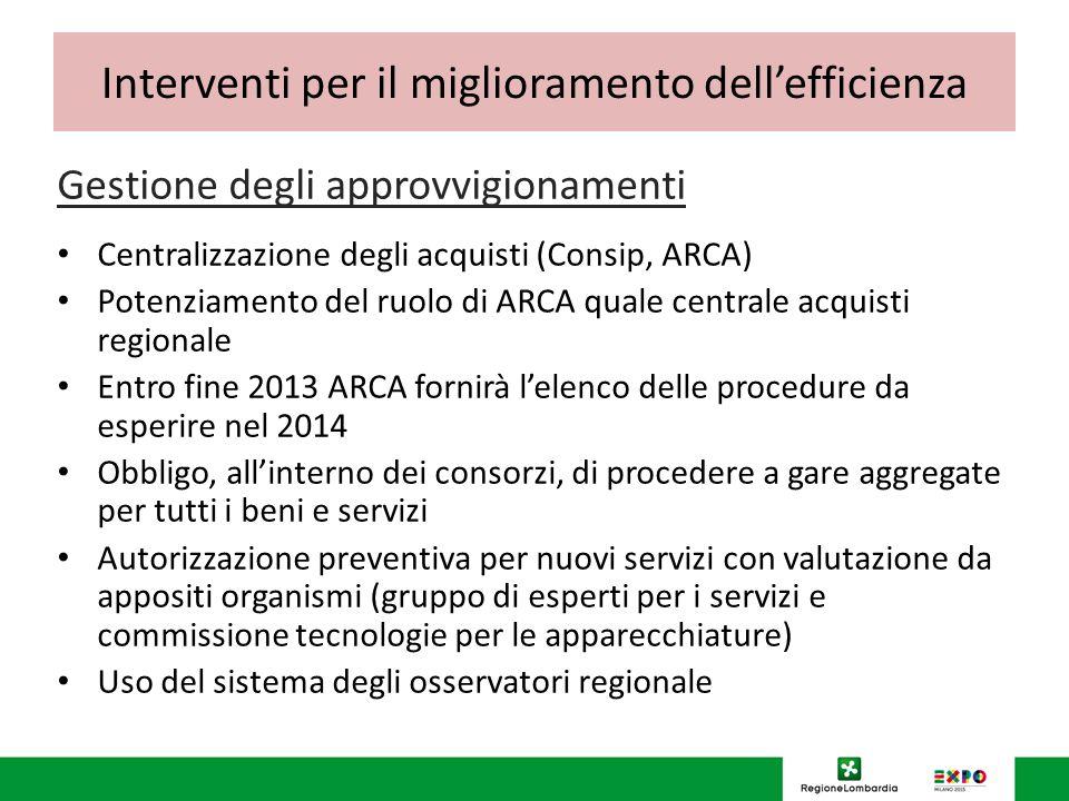 Interventi per il miglioramento dell'efficienza Gestione degli approvvigionamenti Centralizzazione degli acquisti (Consip, ARCA) Potenziamento del ruo