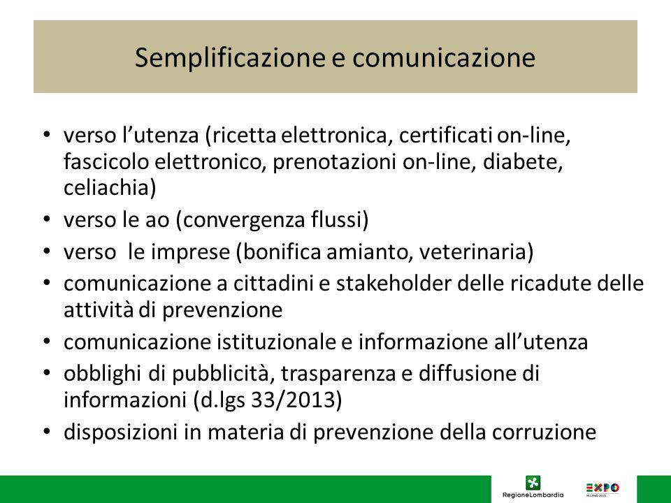 Semplificazione e comunicazione verso l'utenza (ricetta elettronica, certificati on-line, fascicolo elettronico, prenotazioni on-line, diabete, celiac