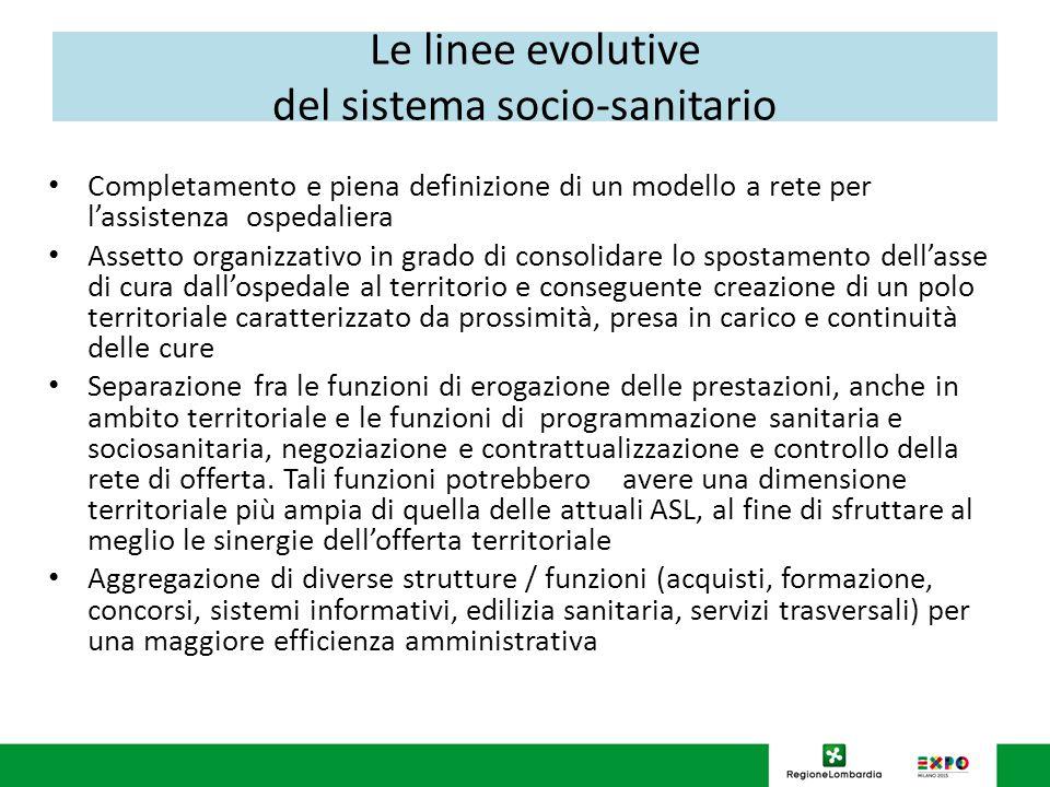 Le linee evolutive del sistema socio-sanitario Completamento e piena definizione di un modello a rete per l'assistenza ospedaliera Assetto organizzati