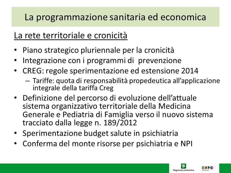La rete territoriale e cronicità Piano strategico pluriennale per la cronicità Integrazione con i programmi di prevenzione CREG: regole sperimentazion