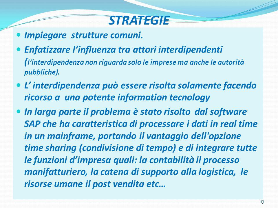 STRATEGIE Impiegare strutture comuni. Enfatizzare l'influenza tra attori interdipendenti ( l'interdipendenza non riguarda solo le imprese ma anche le
