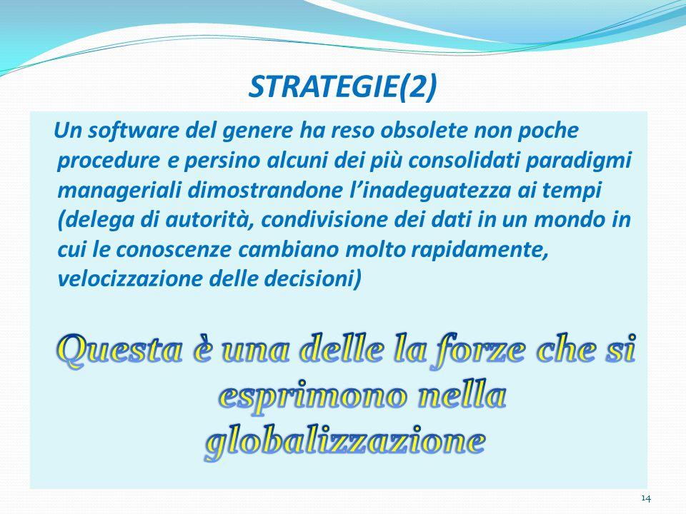STRATEGIE(2) Un software del genere ha reso obsolete non poche procedure e persino alcuni dei più consolidati paradigmi manageriali dimostrandone l'in