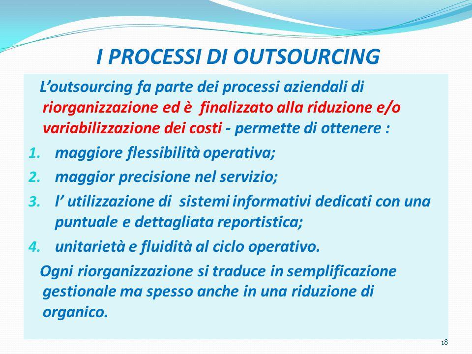 I PROCESSI DI OUTSOURCING L'outsourcing fa parte dei processi aziendali di riorganizzazione ed è finalizzato alla riduzione e/o variabilizzazione dei