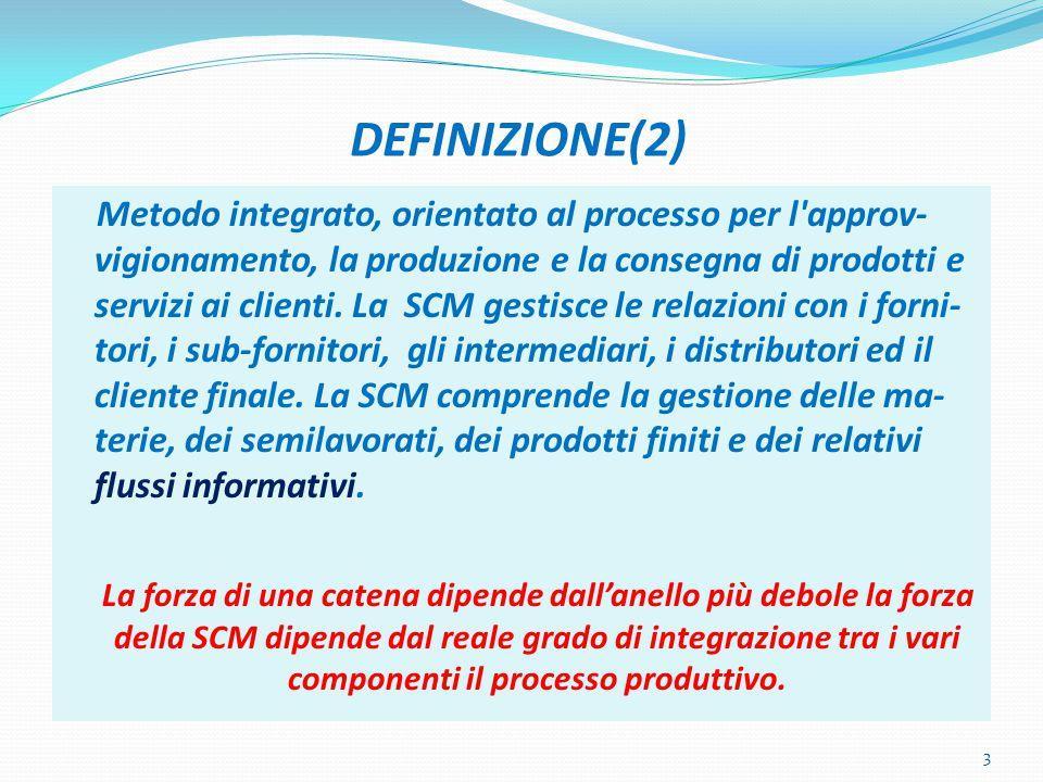 DEFINIZIONE(2) Metodo integrato, orientato al processo per l'approv- vigionamento, la produzione e la consegna di prodotti e servizi ai clienti. La SC