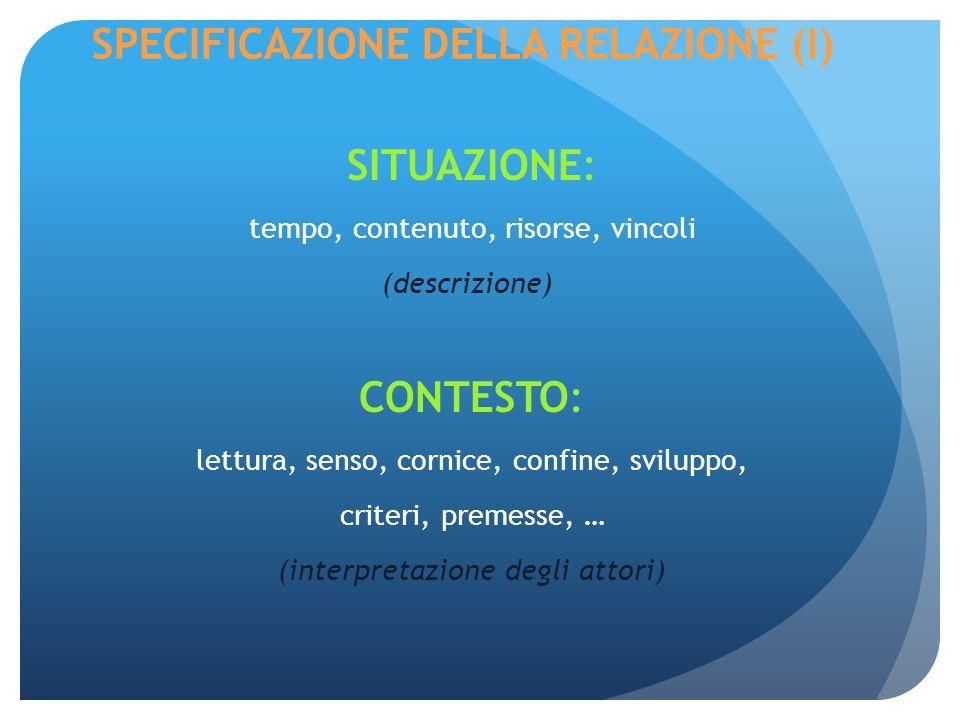 SPECIFICAZIONE DELLA RELAZIONE (I) SITUAZIONE: tempo, contenuto, risorse, vincoli (descrizione) CONTESTO: lettura, senso, cornice, confine, sviluppo, criteri, premesse, … (interpretazione degli attori)