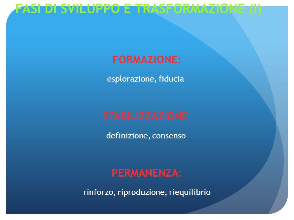 FASI DI SVILUPPO E TRASFORMAZIONE (I) FORMAZIONE: esplorazione, fiducia STABILIZZAZIONE: definizione, consenso PERMANENZA: rinforzo, riproduzione, riequilibrio