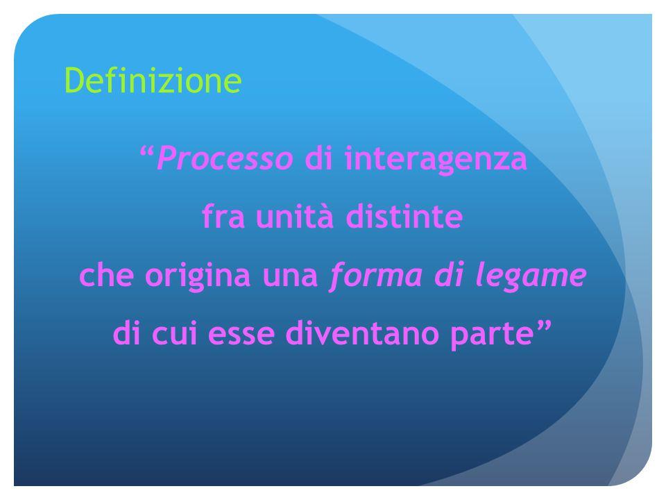 Definizione Processo di interagenza fra unità distinte che origina una forma di legame di cui esse diventano parte