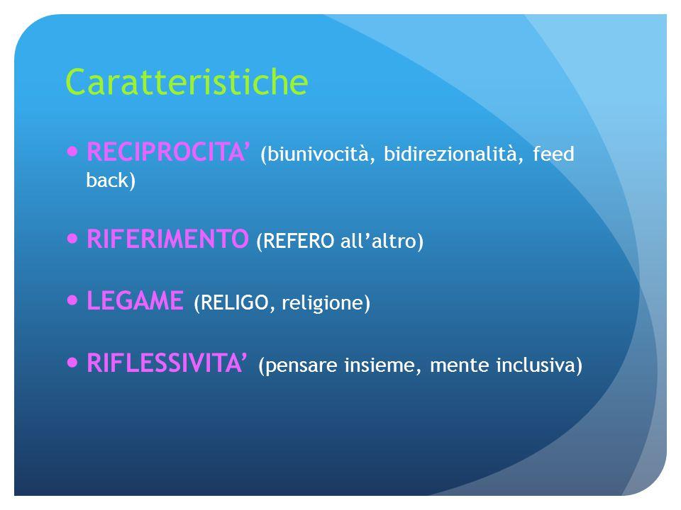 Caratteristiche RECIPROCITA' (biunivocità, bidirezionalità, feed back) RIFERIMENTO (REFERO all'altro) LEGAME (RELIGO, religione) RIFLESSIVITA' (pensare insieme, mente inclusiva)