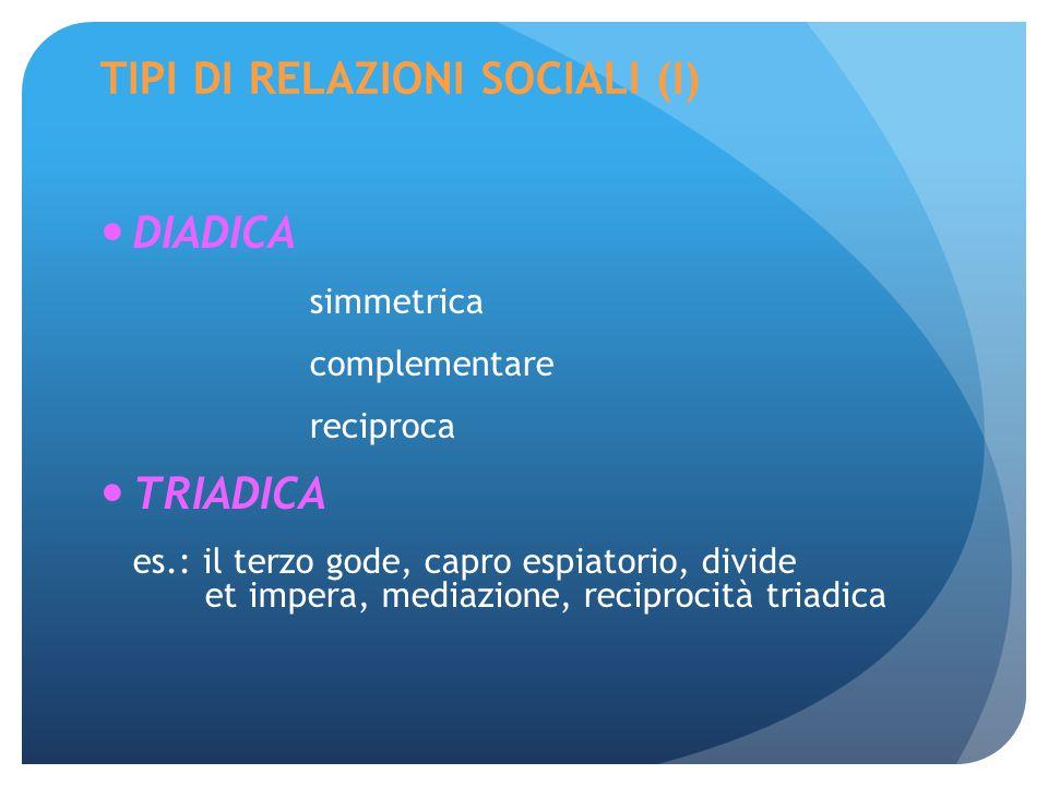 TIPI DI RELAZIONI SOCIALI (I) DIADICA simmetrica complementare reciproca TRIADICA es.: il terzo gode, capro espiatorio, divide et impera, mediazione, reciprocità triadica