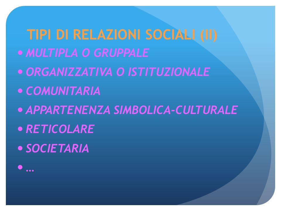 TIPI DI RELAZIONI SOCIALI (II) MULTIPLA O GRUPPALE ORGANIZZATIVA O ISTITUZIONALE COMUNITARIA APPARTENENZA SIMBOLICA-CULTURALE RETICOLARE SOCIETARIA …