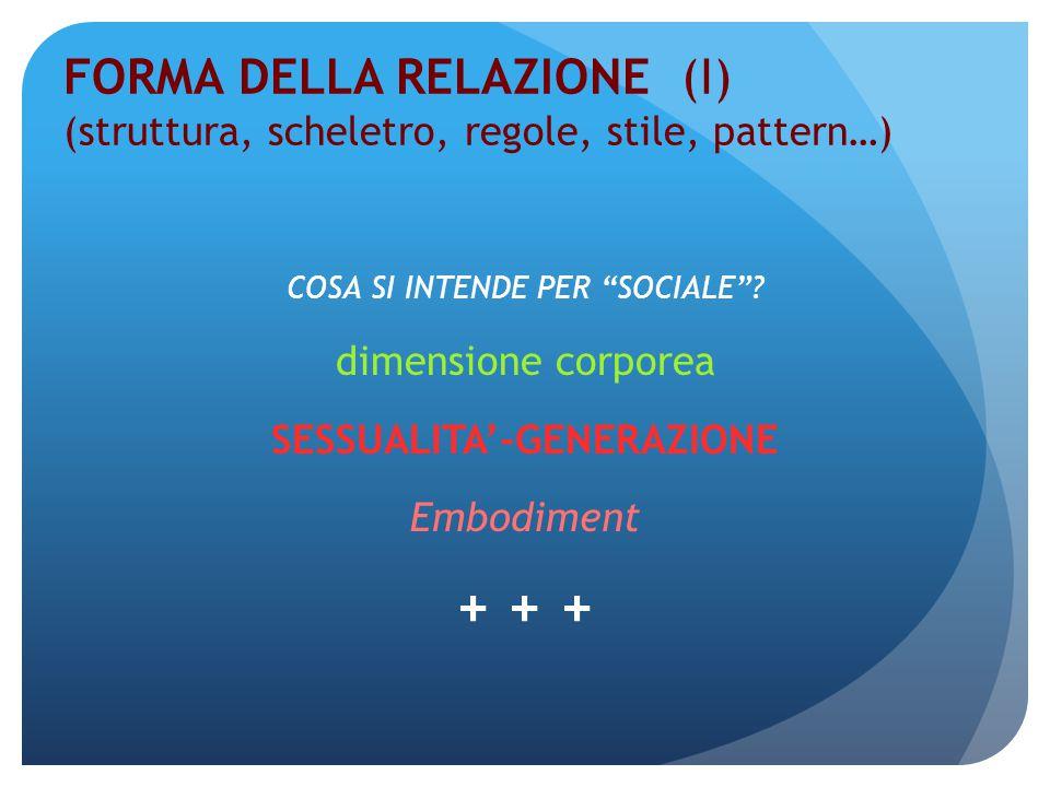 FORMA DELLA RELAZIONE (II) dimensione interattiva o psico-sociale SENTI-MENTO AUTOREGOLAZIONE ETICA MOTIVAZIONALE-IDEALE STILIZZAZIONE ESTETICA + + +