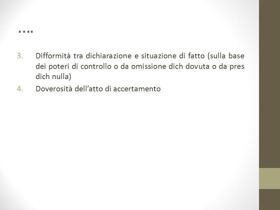 Art.37 bis DPR 600/73 Disposizioni antielusive 1.