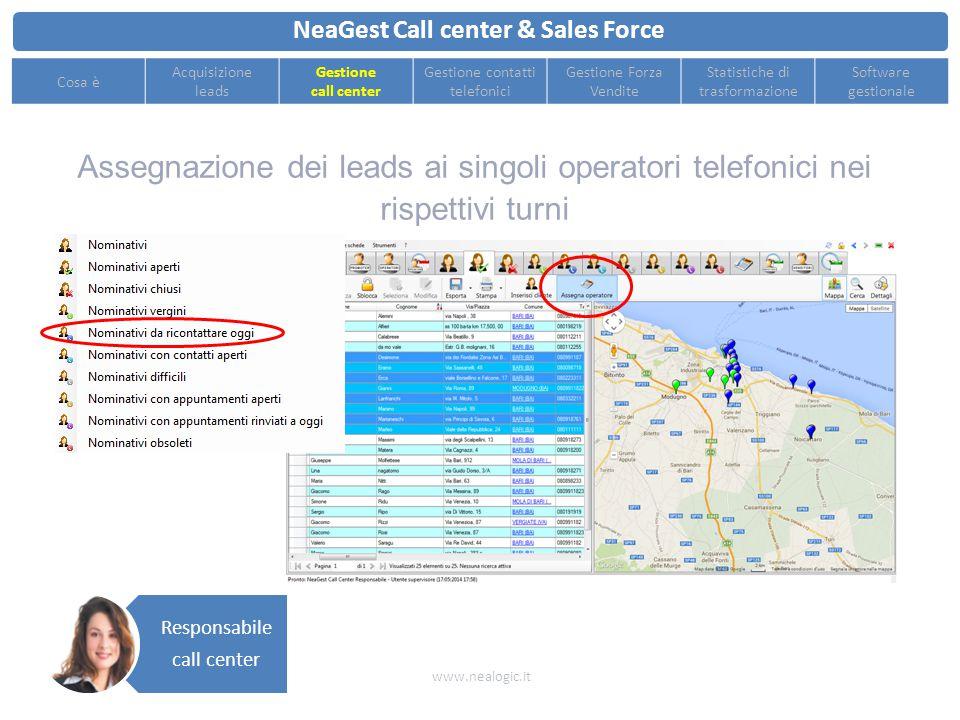 Gestione dei turni degli operatori del call center NeaGest Call center & Sales Force www.nealogic.it Cosa è Acquisizione leads Gestione call center Ge
