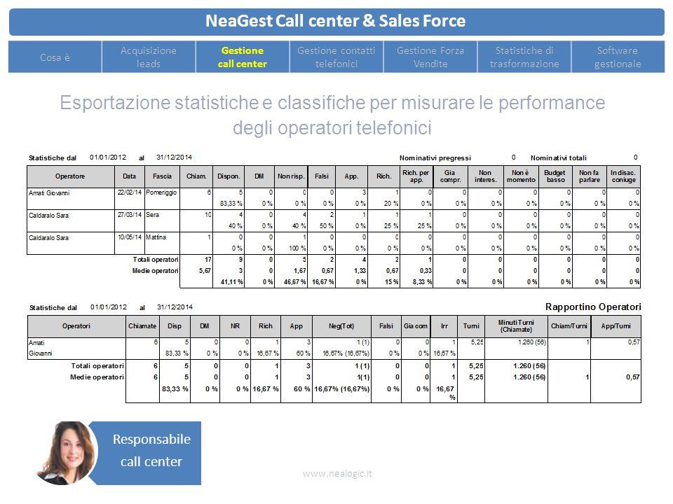 Assegnazione dei leads ai singoli operatori telefonici nei rispettivi turni NeaGest Call center & Sales Force www.nealogic.it Cosa è Acquisizione lead