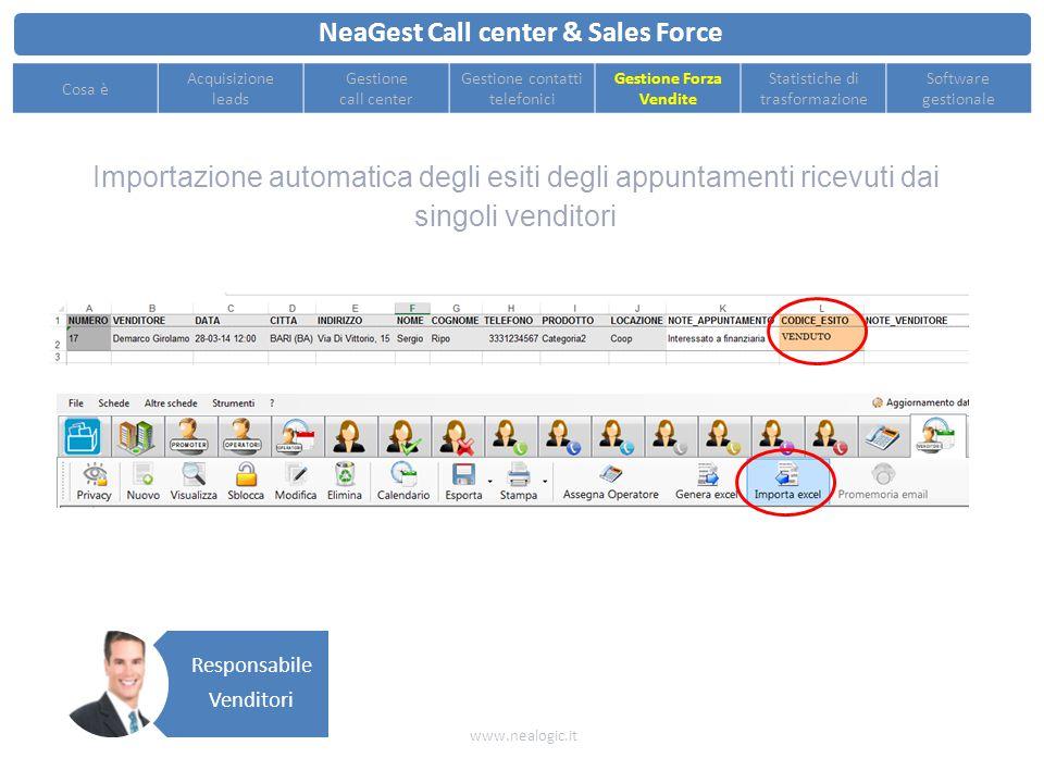 Esportazione del calendario degli appuntamenti e invio ai singoli venditori NeaGest Call center & Sales Force www.nealogic.it Cosa è Acquisizione lead