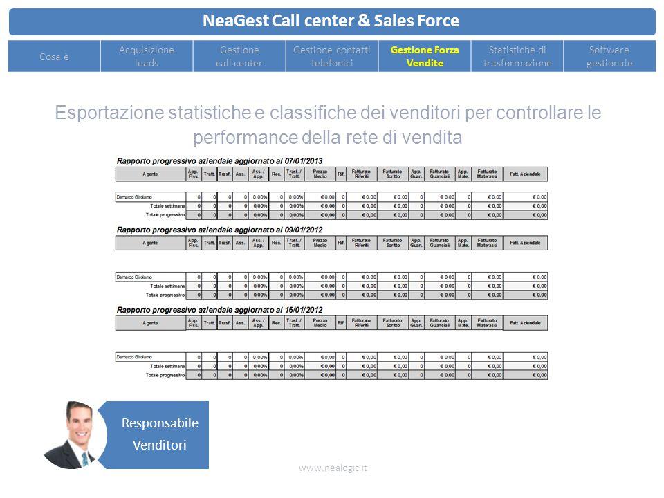 Importazione automatica degli esiti degli appuntamenti ricevuti dai singoli venditori NeaGest Call center & Sales Force www.nealogic.it Cosa è Acquisi