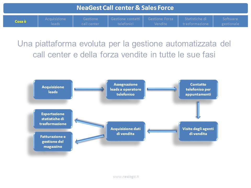 Un insieme di strumenti tecnologicamente all'avanguardia per incrementare i profitti della rete vendita NeaGest Call center & Sales Force www.nealogic