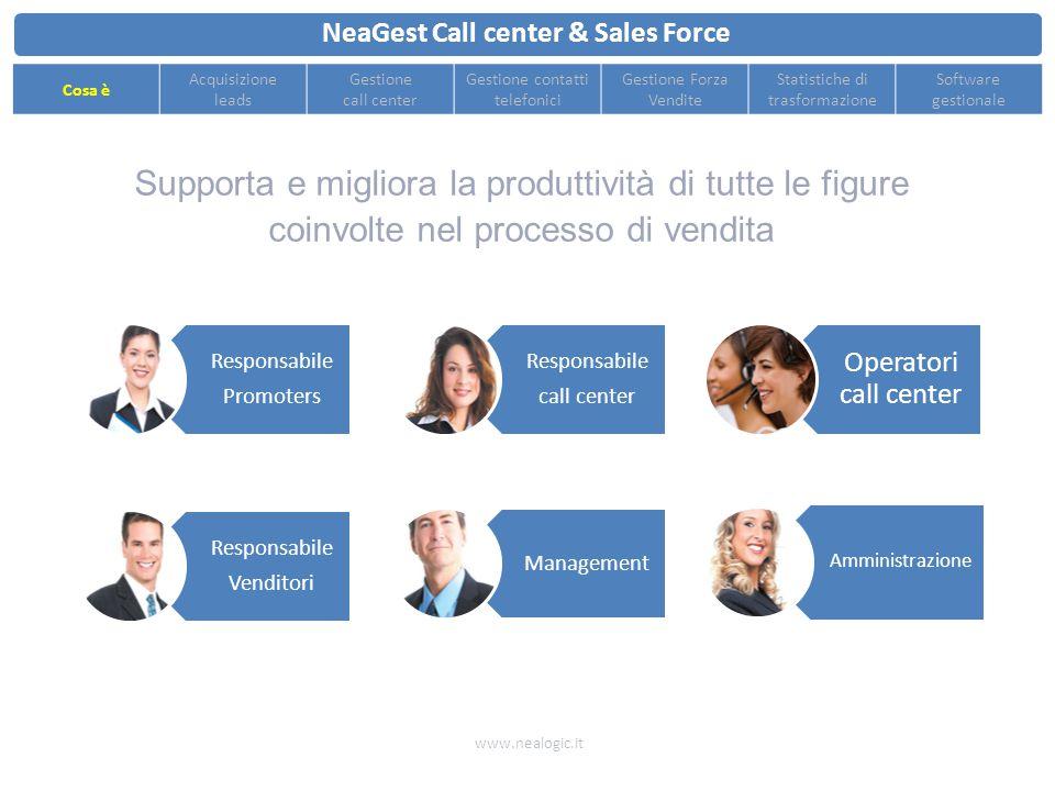 Una piattaforma evoluta per la gestione automatizzata del call center e della forza vendite in tutte le sue fasi NeaGest Call center & Sales Force www