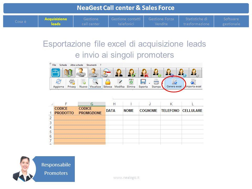 Gestione dei promoter e delle relative location NeaGest Call center & Sales Force www.nealogic.it Cosa è Acquisizione leads Gestione call center Gesti