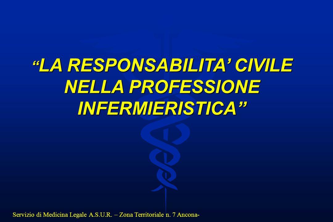 """Servizio di Medicina Legale A.S.U.R. – Zona Territoriale n. 7 Ancona- """" LA RESPONSABILITA' CIVILE NELLA PROFESSIONE INFERMIERISTICA"""""""
