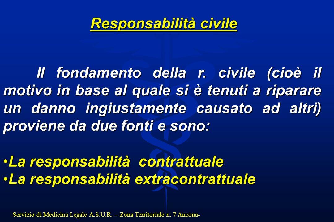 Servizio di Medicina Legale A.S.U.R. – Zona Territoriale n. 7 Ancona- Responsabilità civile Responsabilità civile Il fondamento della r. civile (cioè