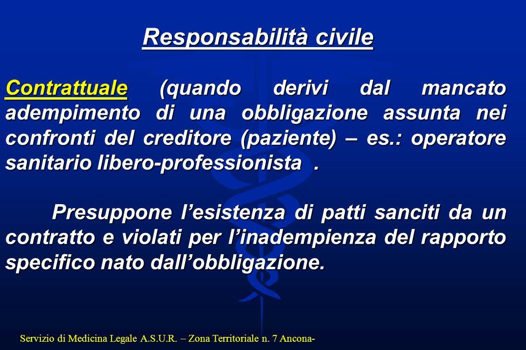 Servizio di Medicina Legale A.S.U.R. – Zona Territoriale n. 7 Ancona- Responsabilità civile Responsabilità civile Contrattuale (quando derivi dal manc