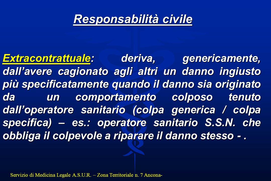 Servizio di Medicina Legale A.S.U.R. – Zona Territoriale n. 7 Ancona- Responsabilità civile Responsabilità civile Extracontrattuale: deriva, genericam