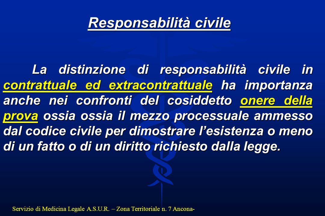 Servizio di Medicina Legale A.S.U.R. – Zona Territoriale n. 7 Ancona- Responsabilità civile Responsabilità civile La distinzione di responsabilità civ