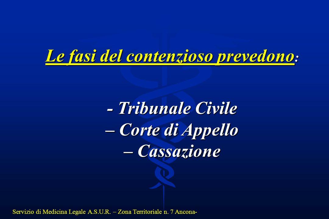 Servizio di Medicina Legale A.S.U.R. – Zona Territoriale n. 7 Ancona- Le fasi del contenzioso prevedono : - Tribunale Civile – Corte di Appello – Cort