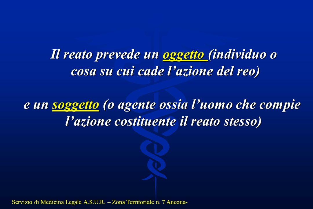 Servizio di Medicina Legale A.S.U.R. – Zona Territoriale n. 7 Ancona- Il reato prevede un oggetto (individuo o cosa su cui cade l'azione del reo) cosa