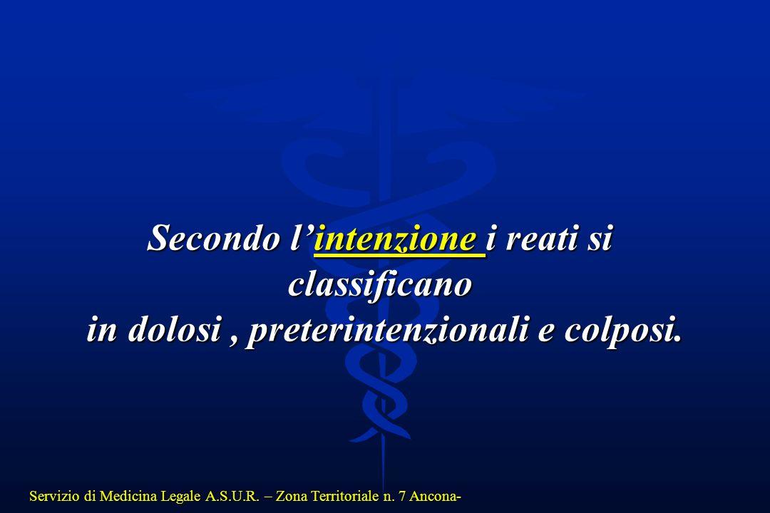 Servizio di Medicina Legale A.S.U.R. – Zona Territoriale n. 7 Ancona- Secondo l'intenzione i reati si classificano in dolosi, preterintenzionali e col