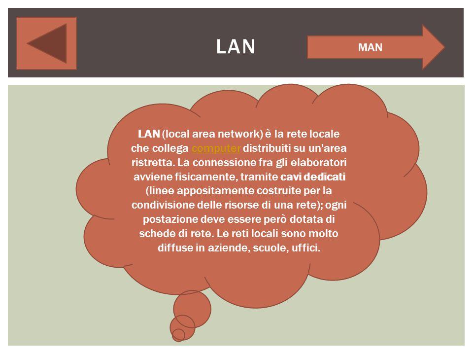 CLASSIFICAZIONE DELLE RETI Reti locali LAN Reti metropolitane MAN Reti geografiche WAN Esistono tre tipi di regole per il trasferimento dei dati.