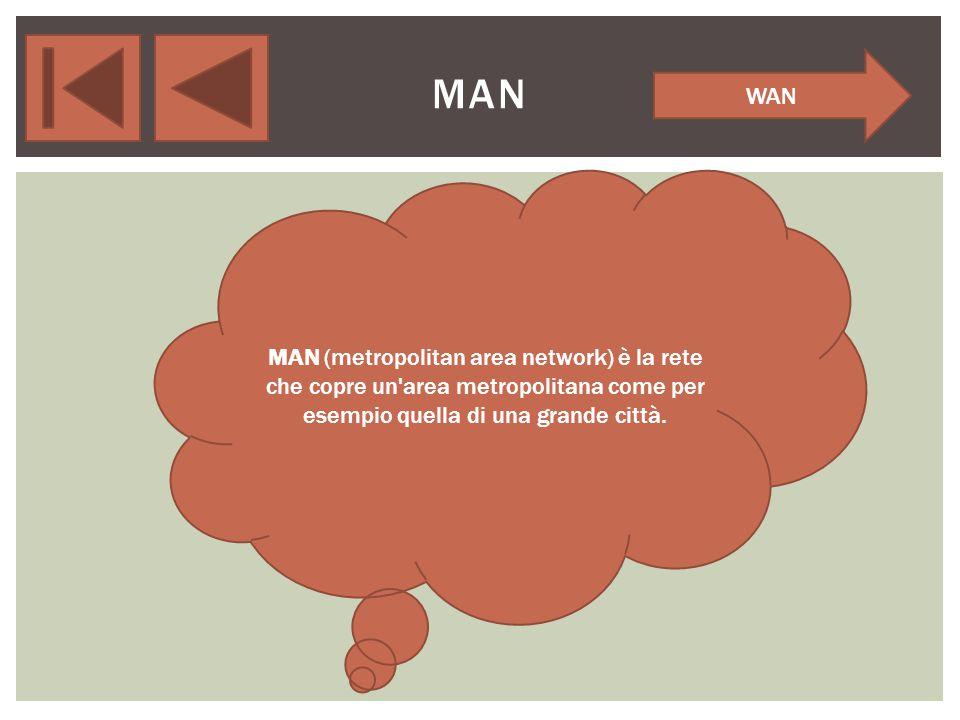 LAN LAN (local area network) è la rete locale che collega computer distribuiti su un area ristretta.