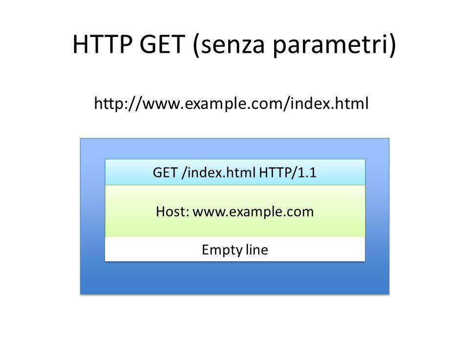 HTTP GET (senza parametri) GET /index.html HTTP/1.1 Host: www.example.com Empty line http://www.example.com/index.html