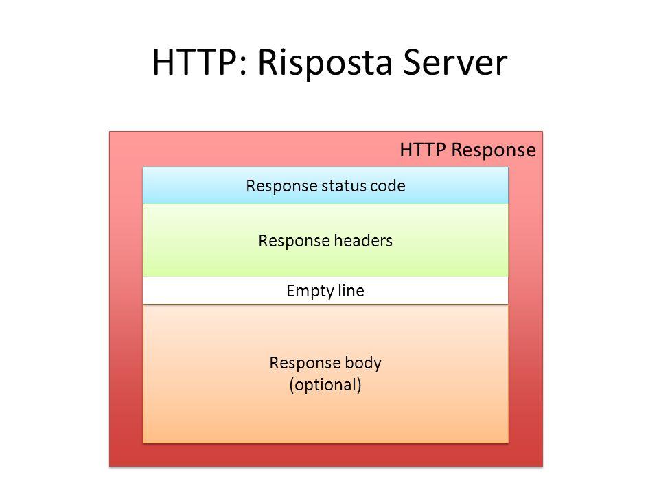 HTTP: Risposta Server Response status code Response headers Response body (optional) Response body (optional) HTTP Response Empty line