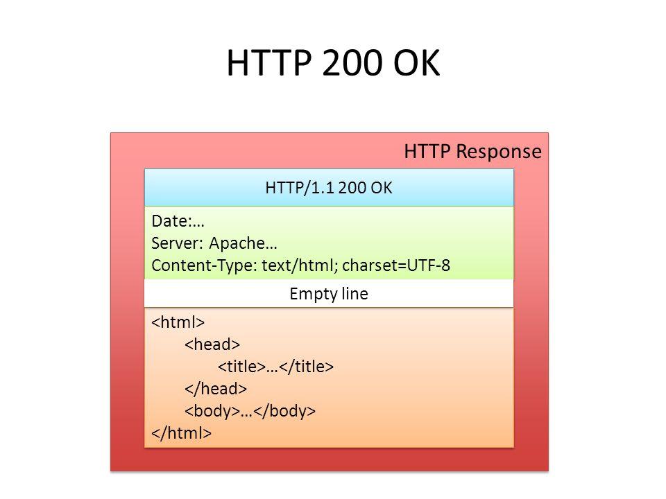 HTTP 200 OK HTTP/1.1 200 OK Date:… Server: Apache… Content-Type: text/html; charset=UTF-8 Date:… Server: Apache… Content-Type: text/html; charset=UTF-