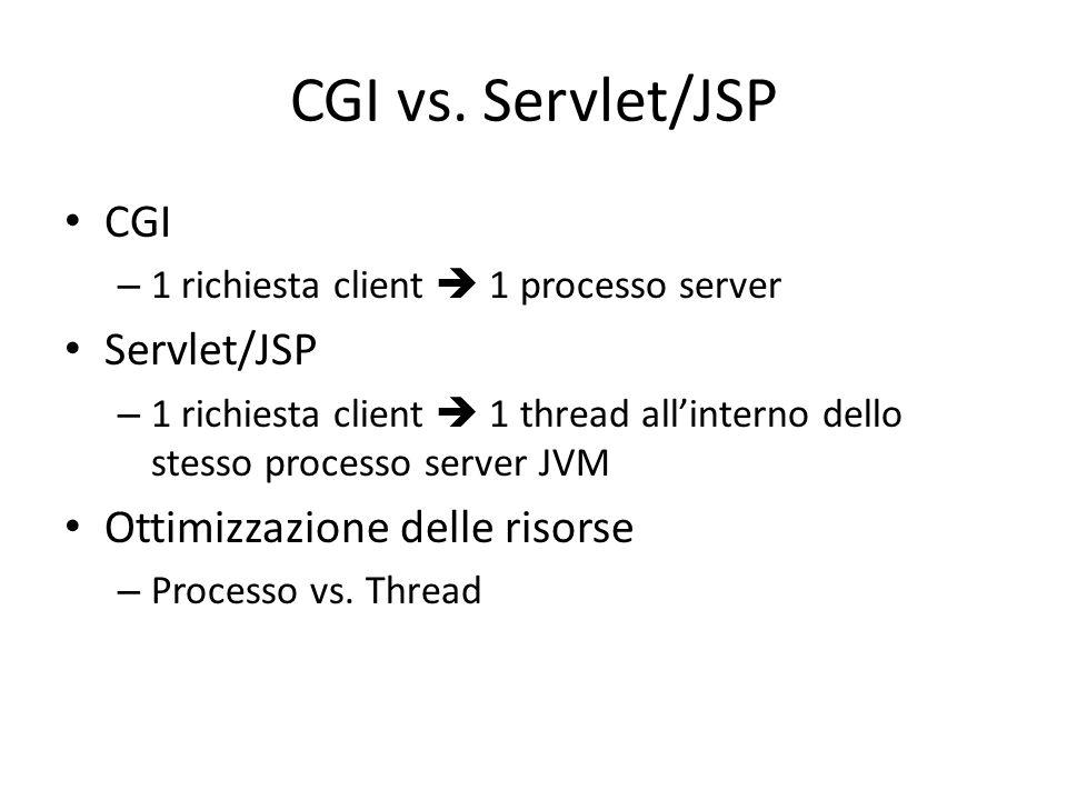 CGI – 1 richiesta client  1 processo server Servlet/JSP – 1 richiesta client  1 thread all'interno dello stesso processo server JVM Ottimizzazione d