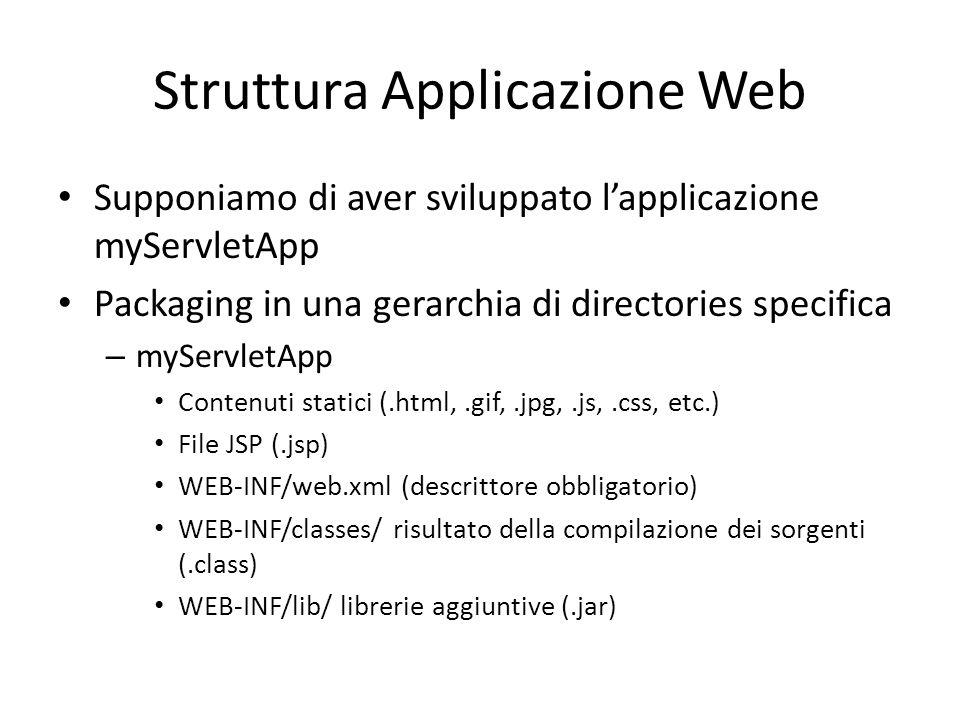 Struttura Applicazione Web Supponiamo di aver sviluppato l'applicazione myServletApp Packaging in una gerarchia di directories specifica – myServletAp