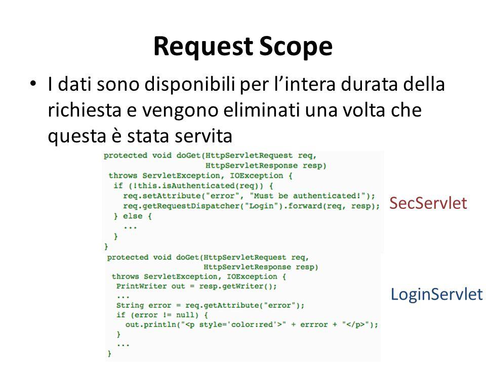 Request Scope I dati sono disponibili per l'intera durata della richiesta e vengono eliminati una volta che questa è stata servita SecServlet LoginSer
